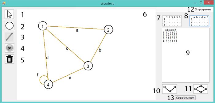 Программа для построения графов C#