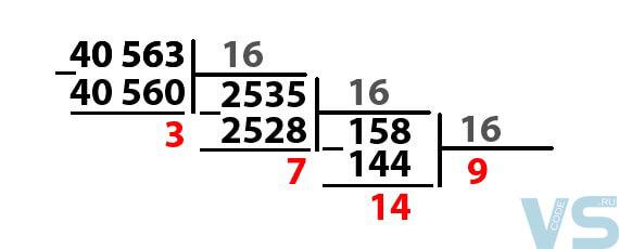 Перевод из десятичной системы счисления в шестнадцатеричную