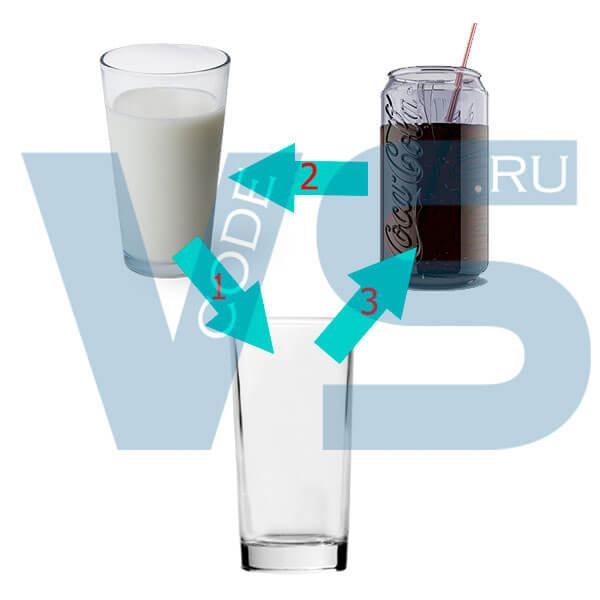 Поменять значения двух переменных - аналогия с жидкостью