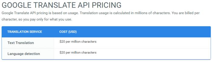 Стоимость использования Google Translate API