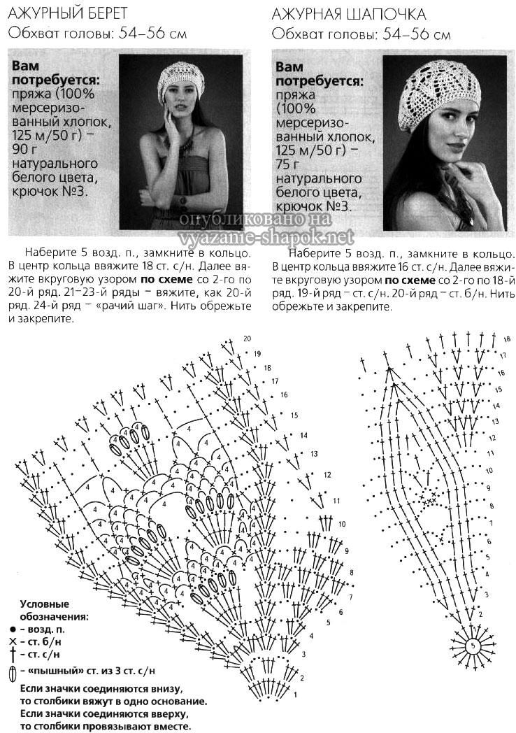 Вязаные шапки спицами и крючком со схемами и описанием