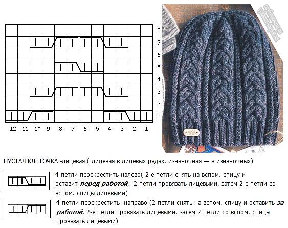 Вязание узор для шапки женский 130