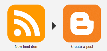 rss feed to blogger IFTTT recipe