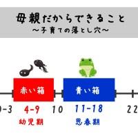 """「花まる学習会」高濱正伸 先生の""""母親だからできること""""講演会①~③で学んだこと。"""