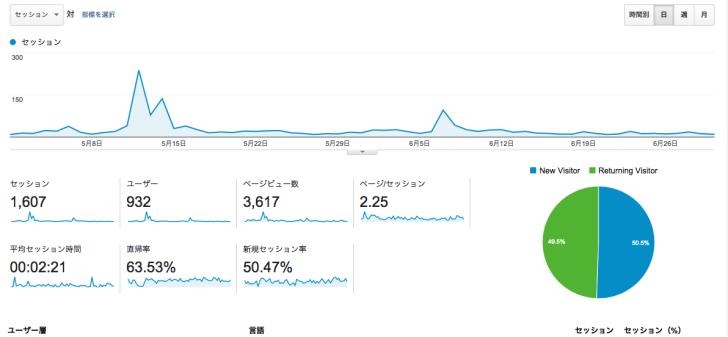 スクリーンショット 2014-10-06 午後11.01.11