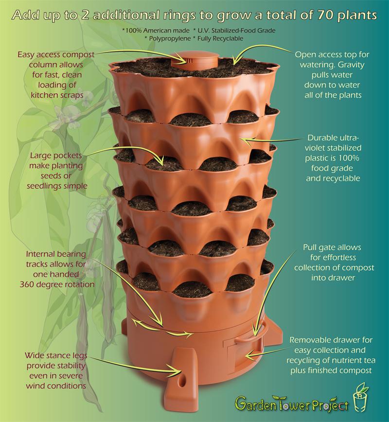 The Self-Reliance Garden Tower