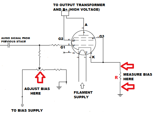 output tube biasing an introduction wall of sound audio and rh wallofsound ca Guitar Tube Amps Fender Tube Amps