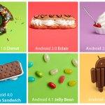 Обзор операционной системы Android 5.0: подробности в деталях!