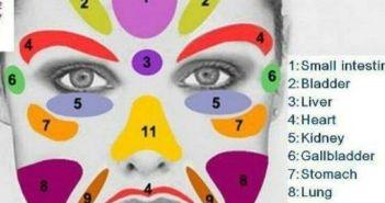 Facial Tapping