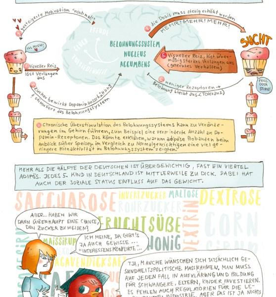 Comic: Wie wirkt Zucker in unserem Körper?