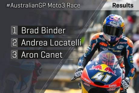 moto3-australia-2016k-.jpg.jpg