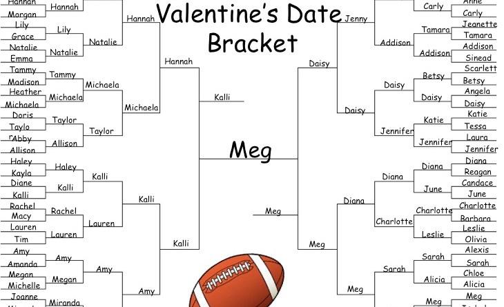 Blake's V-Day Bracket