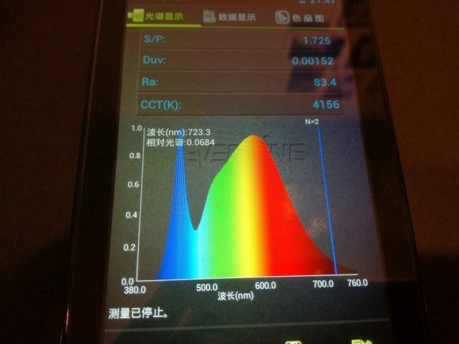 Specturm of xiaomi LED bulb