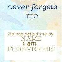 For Times When You Wonder if He Knows Your Name
