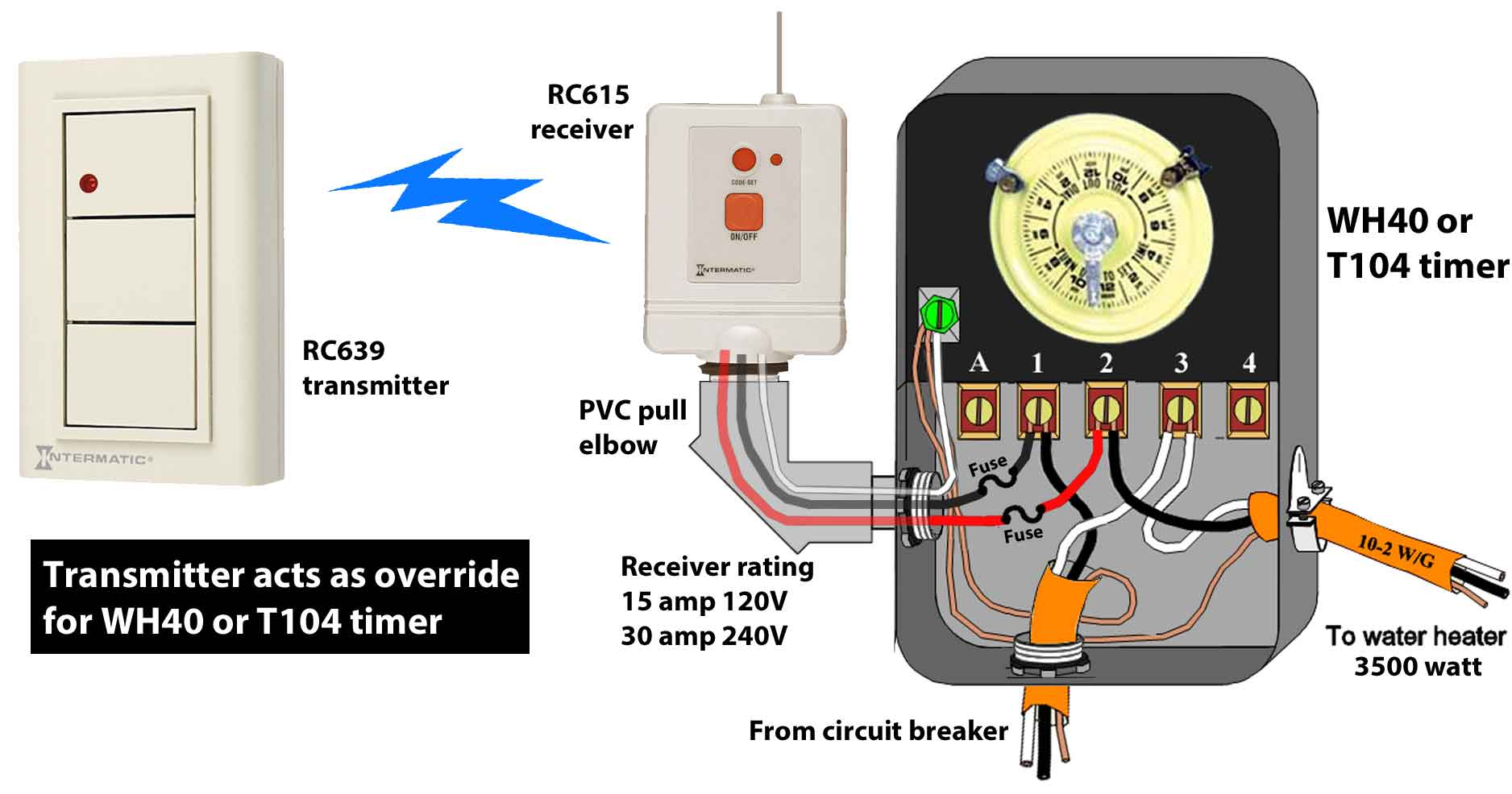 Swish Larger Image How To Wire Water Heater Water Heater Timer Home Depot Water Heater Timer Schedule houzz 01 Water Heater Timer