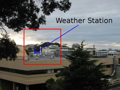 NIWA Kelburn Weather Station