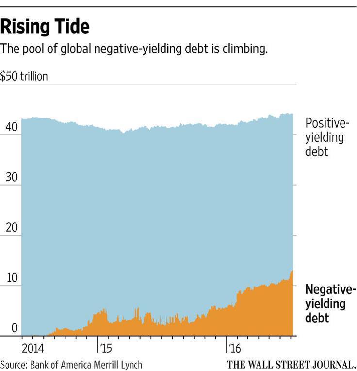 rising-tide-boa