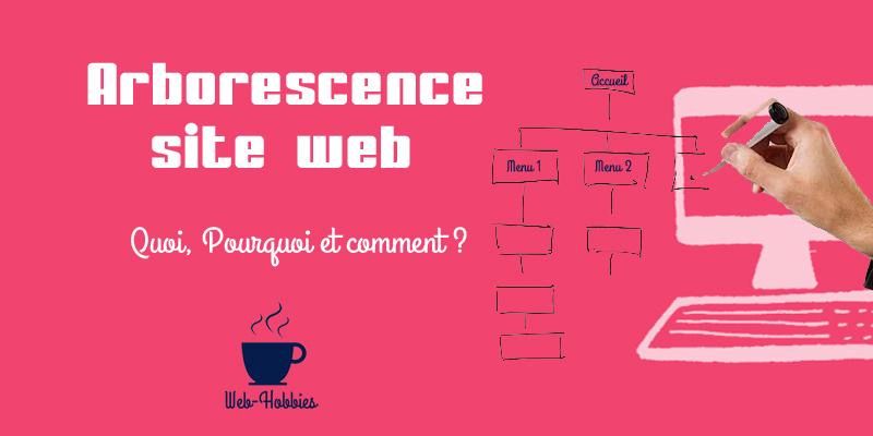 Arborescence site web Quoi, Pourquoi et comment