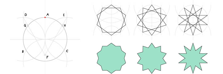 幾何学的なデザイン:5と10で機能する