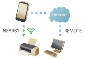 Imprimir archivos desde el celular, PrinterShare