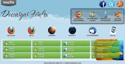 firefoxmania descargas Firefox en Cuba, sacrificio de alto valor
