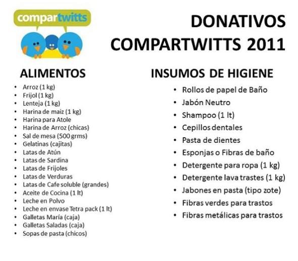 compertitts1 590x517 Ayudemos en Compartwitts 2011