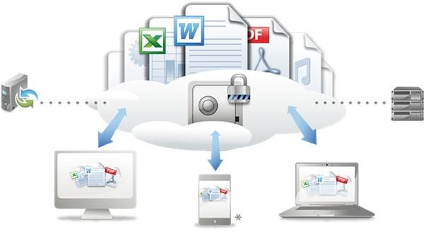 Teamdrive equipos Almacena, comparte y colabora en la nube con TeamDrive