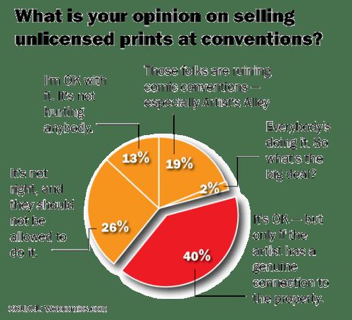 webcomic poll unlicensed prints