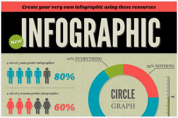 Vintage Inspired Infographics