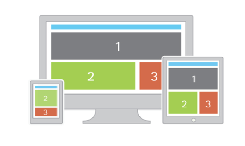 Creation of Responsive Websites