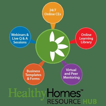 HH Hub