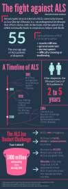 ALS Infographic (2)