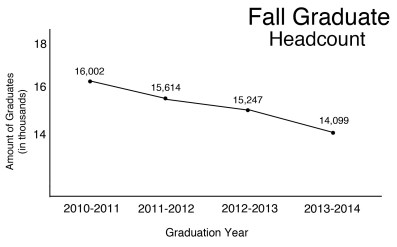 GraduateGraph (1)