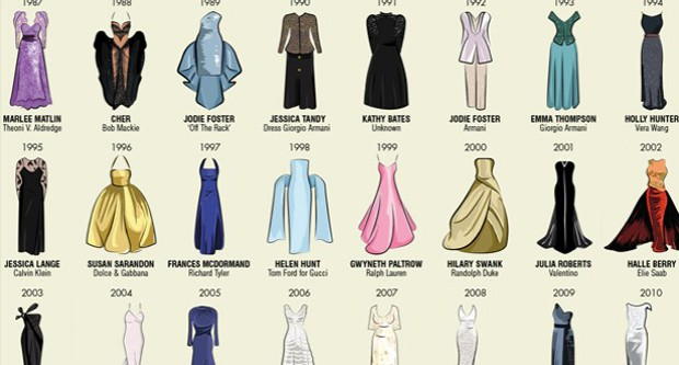 Oscar-Best-Actress-Dress