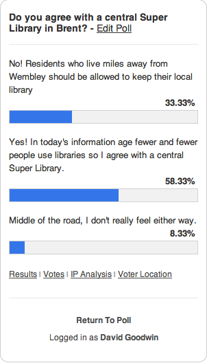 Brent library poll