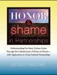 Honor and shame in cross-cultural relationships