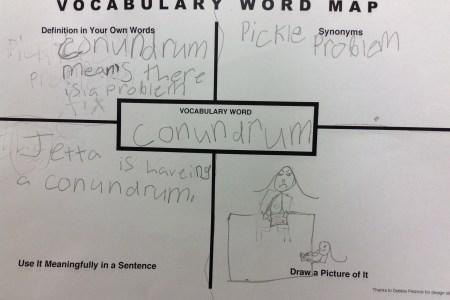 map vocabulary words