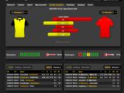 Dortmund gegen Bayern 05.03.2016 Statistik