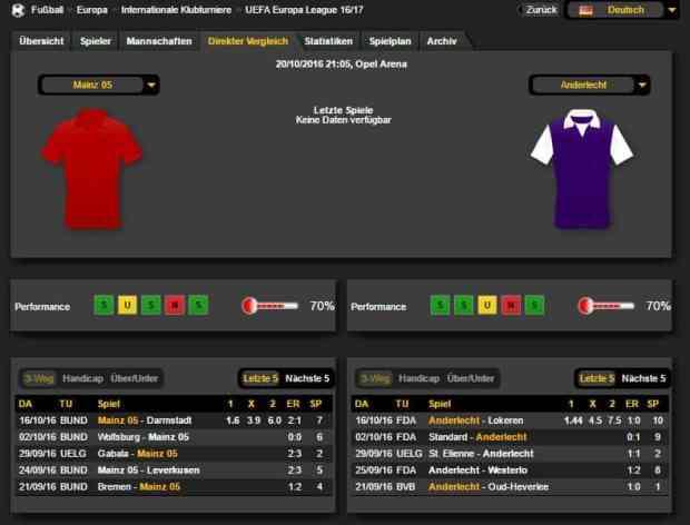 Mainz Anderlecht Prognose Bilanz 20.10.16