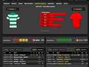 Bremen Bayern 28.01.2017 Prognose Bilanz