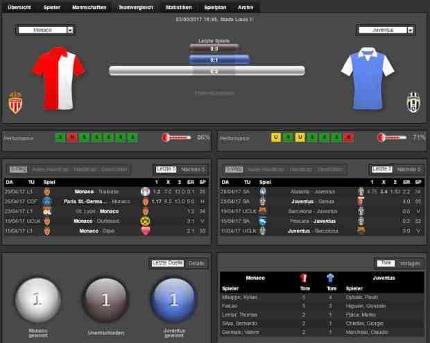 Monaco Juventus 03.05.2017 Prognose Analyse