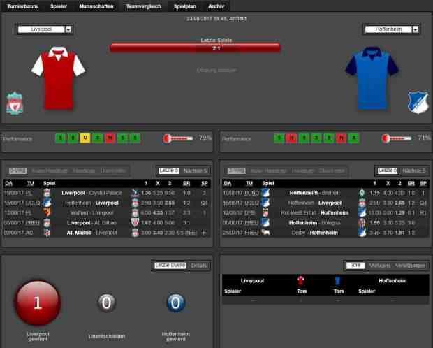 Liverpool Hoffenheim 23.08.2017 Prognose Analyse