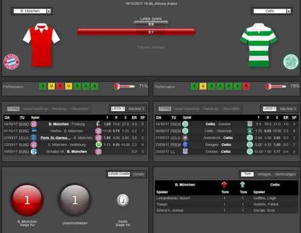 Bayern Celtic 18.10.2017 Tipp Statistik