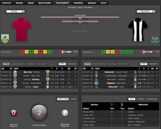 Burnley Newcastle 30.10.2017 Tipp Statistik