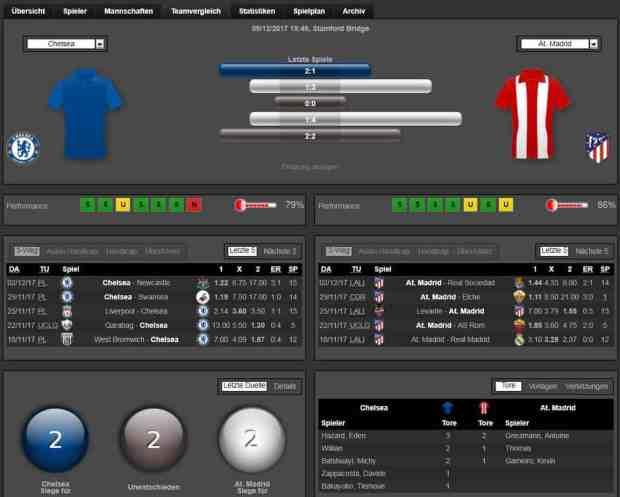 Chelsea Atletico 05.12.2017 Tipp Statistik