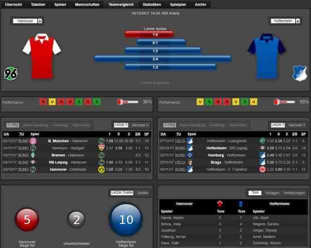 Hannover Hoffenheim 10.12.2017 Tipp Statistik