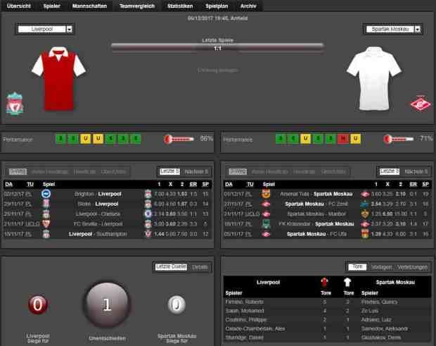 Liverpool Spartak Moskau 06.12.2017 Tipp Statistik