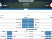 Schweden Schweiz Tipp & Statistik WM Achtelfinale 2018