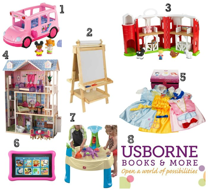 Favorite Things for a 2.5 Year Old Girl