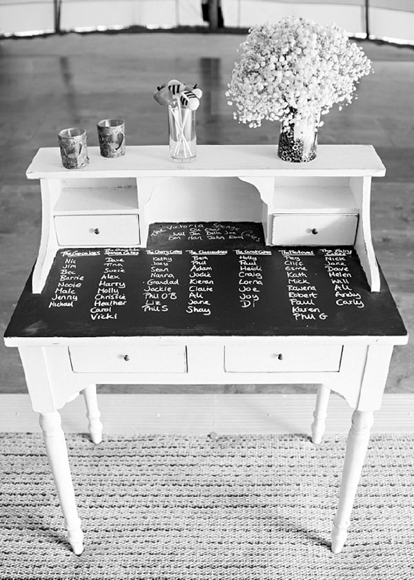 blackboard furniture table plan